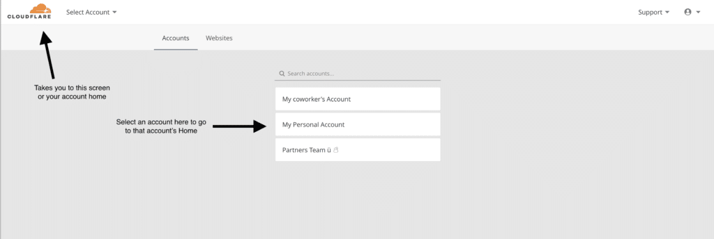 CloudFlare Account Selector Screen